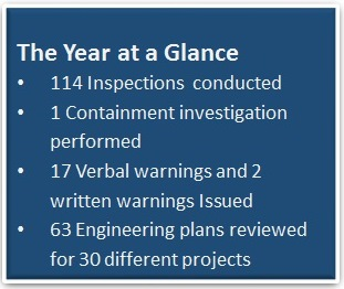 Containment program highlights 2013